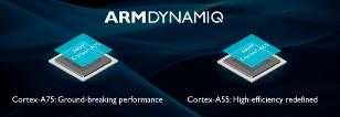 DynamIQ-1