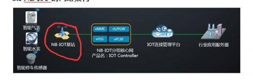 NB-IOT002