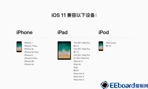 iOS -1