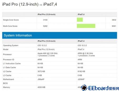 iPad Pro003