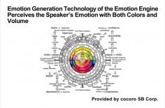 情感生成技术--由cocoro SB 提供