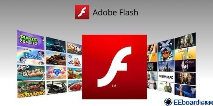 Adobe宣布:Flash技術將于2020年徹底退出歷史舞臺
