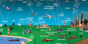 这四家公司合作,为企业提供全球可用的厘米级精度GNSS定位服务