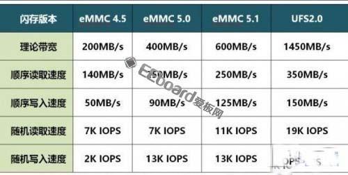 NVMe003-500x252