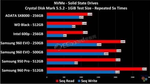 SSD003