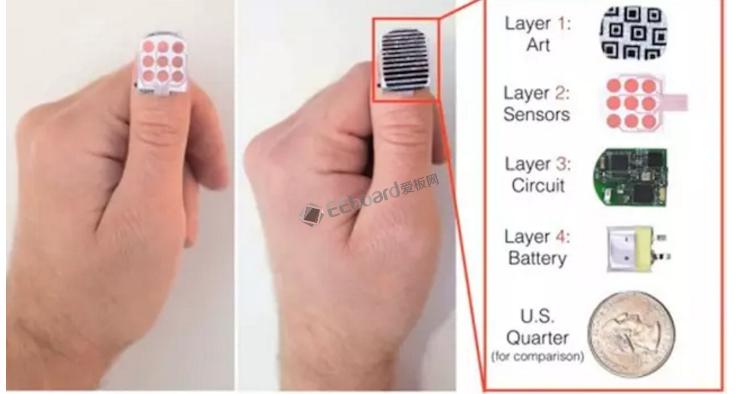 粘在指甲上的新智能硬件,厨卫设备还能这么玩?