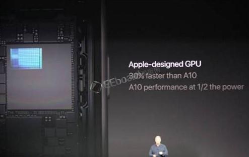 自主研发GPU,苹果这招不简单啊!