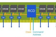 DDR5-1