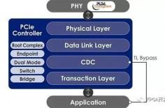 FPGA-1