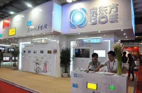 TFT—LCD10.5
