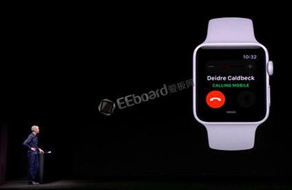 eSIM技术揭秘:苹果手表是如何做到不插卡也能打电话?