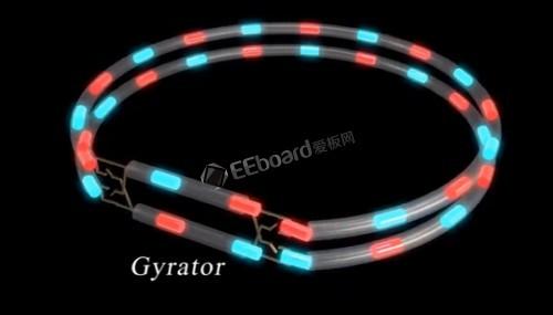 毫米波循环器