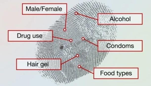 从指纹中采集更多信息,包括你昨天是否用过安全套