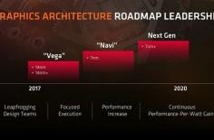 AMD -1