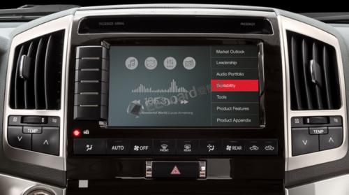 新技术新方案让车载影音功能变得日益强大! 爱