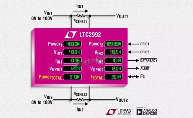 ADI公司旗下的凌力尔特推出宽范围I2C系统监视器LTC2992