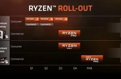 Zen CPU+Vega GPU001