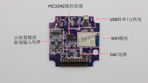 openscopemz-26