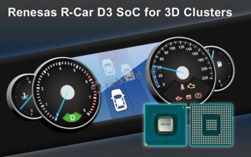 R-Car D3 SoC