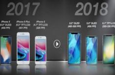 iPhoneX Plus