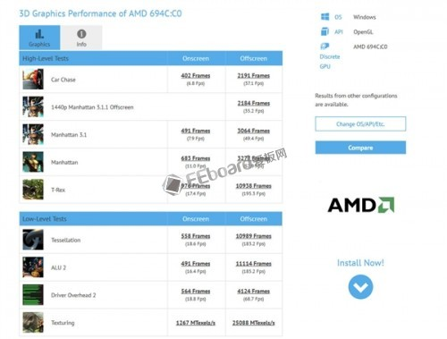 AMD-3