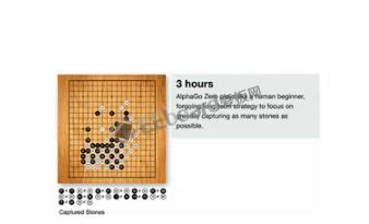 AlphaGo Zero001