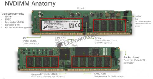 DDR4 -3