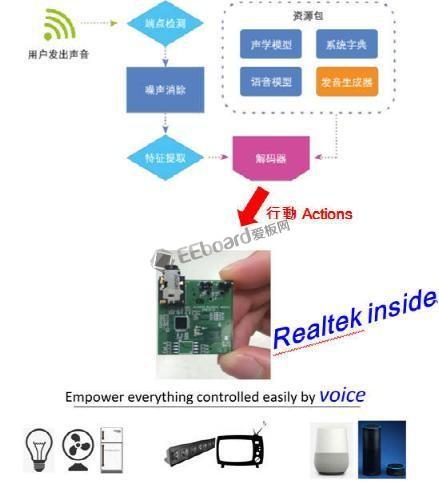 Realtek-1