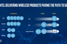 intel_small_roadmap_5g