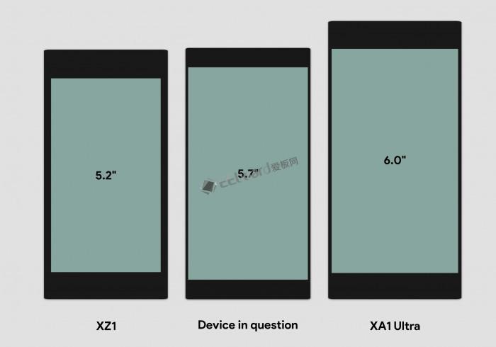 高屏占比?索尼Xperia XZ2規格曝光