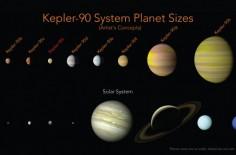 Kepler-80g