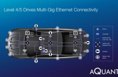 multi-gig-driverless001