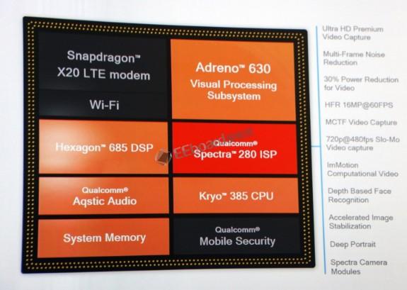 高通的Snapdragon 845跑分成績正式解禁