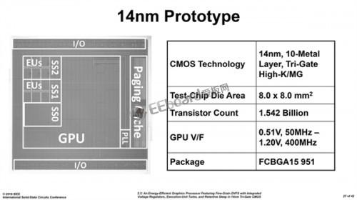 Intel-3