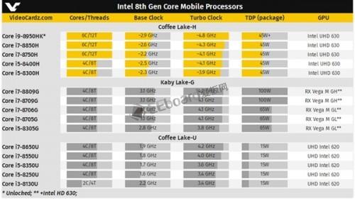 Intel i9-8950HK-2