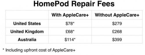 homepod-repair-fees-revised-800x306