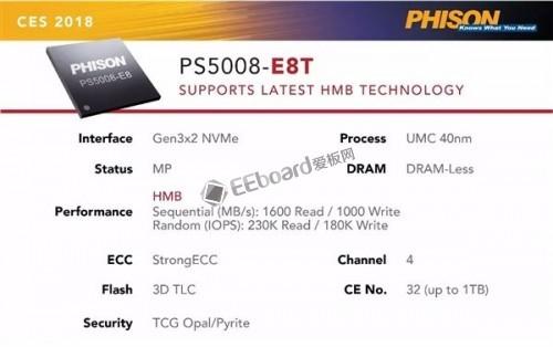NVMe M.2 SSD