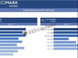 Galaxy S9|S9+