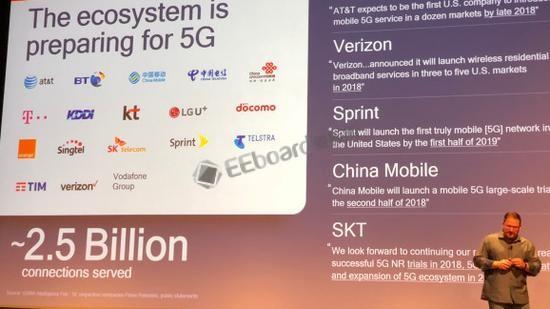 高通:首批5G手机最早今年面世,提供两倍或4倍于顶级4G/LTE设备的速度