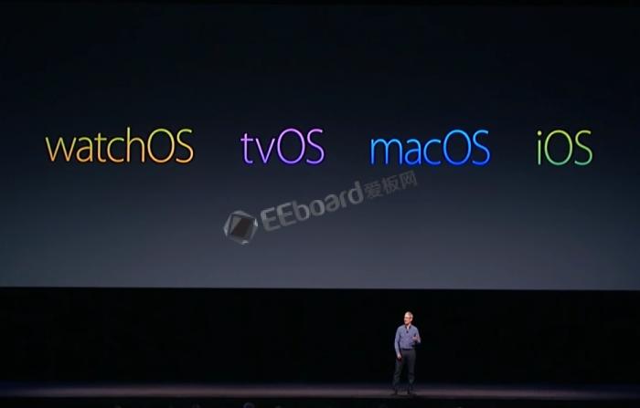 本次WWDC 2018蘋果開發者大會,你最期待什么呢?