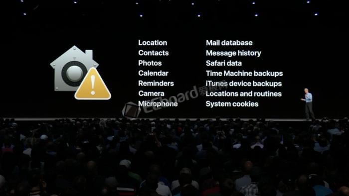 FB的前車之鑒!蘋果在WWDC大談隱私?;?>                                        </div>                   <div class=
