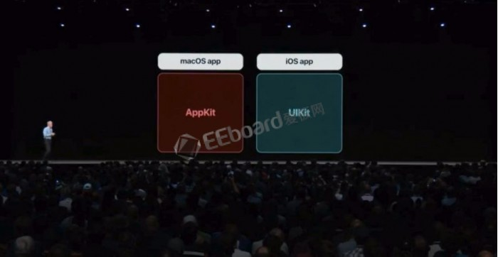 蘋果未來讓開發者更順手,整合iOS和Mac應用程序?