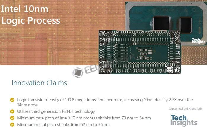 Intel 10nm工艺难产?官方表示不存在不存在!