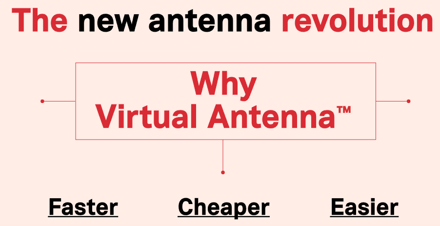 革命:一动画让你了解更便宜,更快,更方便的Virtual Antenna?
