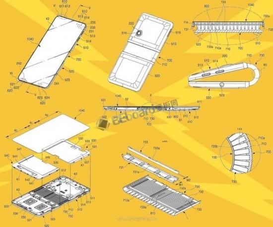 2019折叠屏开始发力,手机屏幕边界又该如何突破呢?