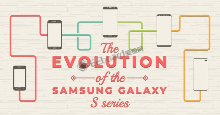 [信息图]盘点这十年来Galaxy S系列巅峰之作的变化