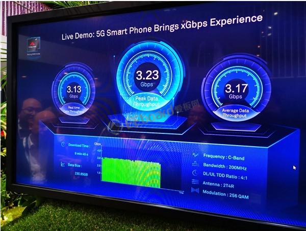 华为5G折叠屏Mate X现场实测:下载1GB电影用不了3秒钟