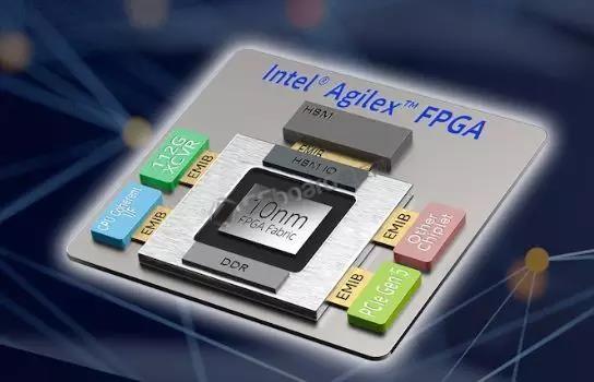 FPGA龙头越来越强,国内厂商如何发展?