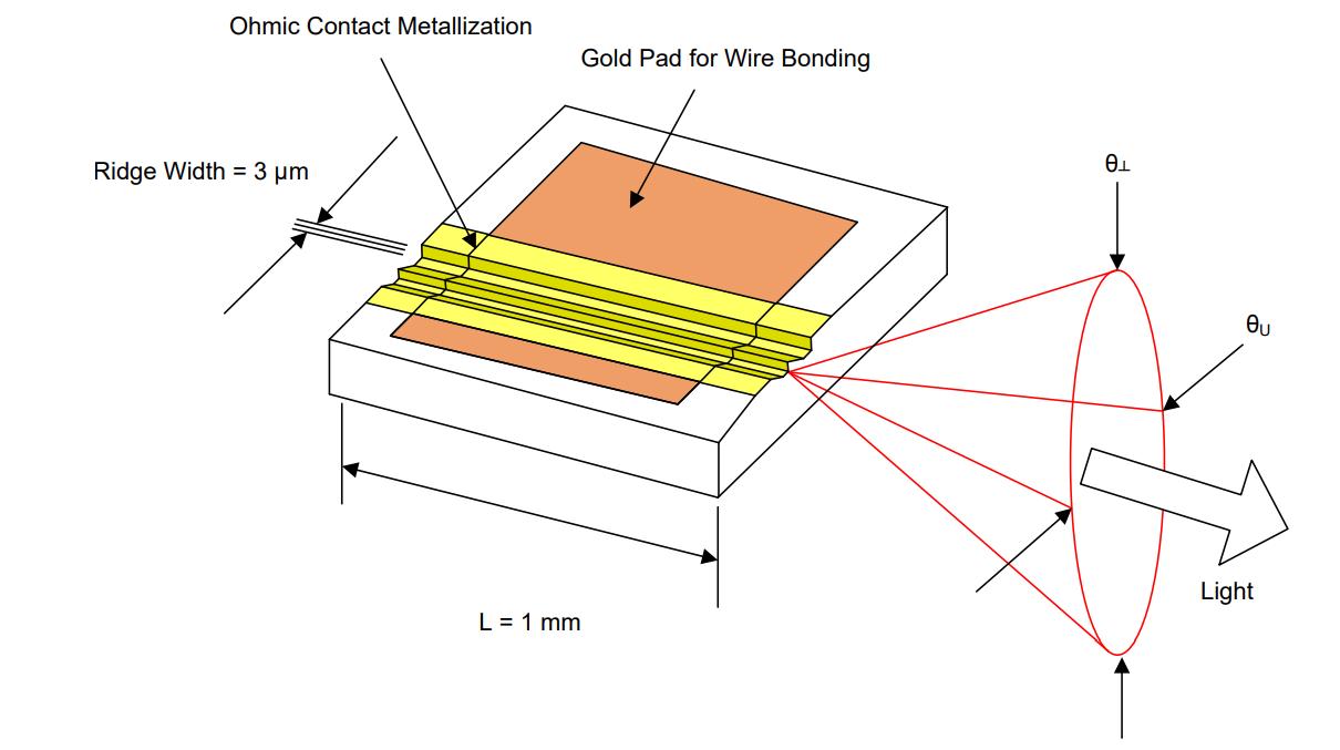 雷达脉冲ToF电路设计(四)
