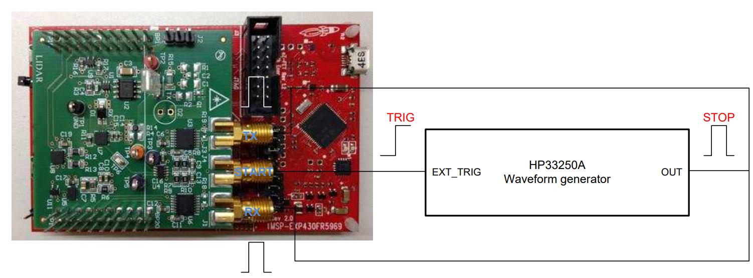 雷达脉冲ToF电路设计(十一)